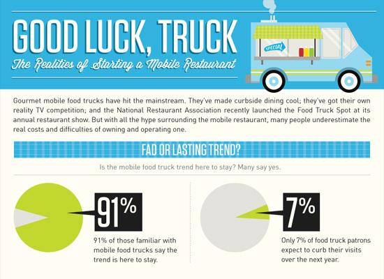 2012-10-25-foodtruck1.jpg