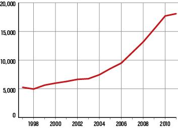 2012-10-26-Art_School_Chart.jpg