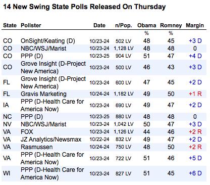 2012-10-26-newpolls.png