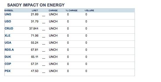 2012-10-30-energy.jpg