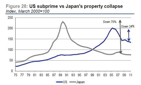 2012-10-30-graph1.jpg