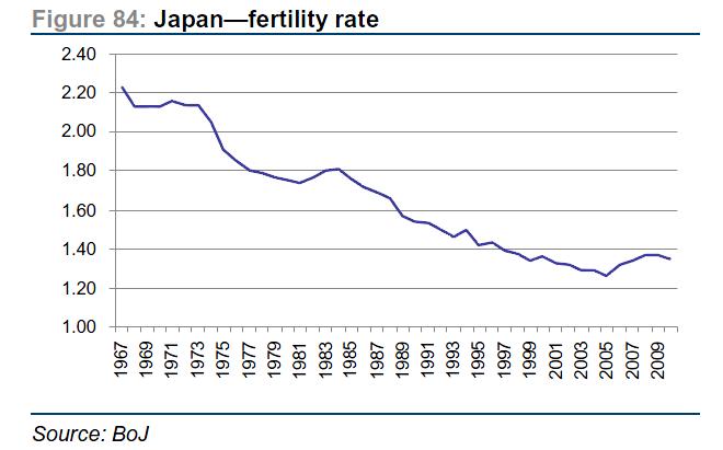 2012-10-30-graph4.jpg