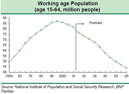 2012-10-30-graph5.jpg
