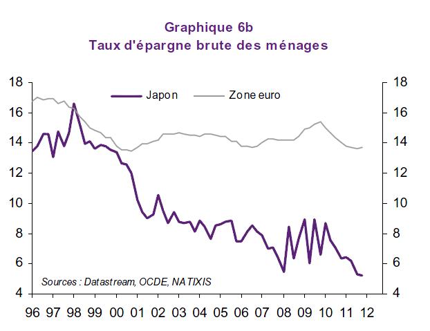 2012-10-30-graph6.jpg