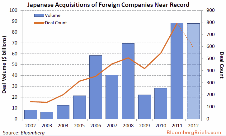 2012-10-30-graph7.jpg