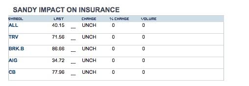 2012-10-30-insurance.jpg