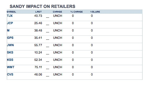 2012-10-30-retailers.jpg