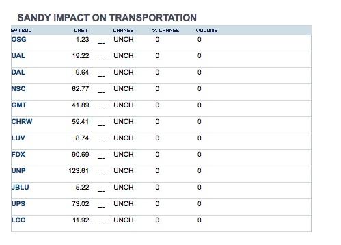 2012-10-30-transportation.jpg