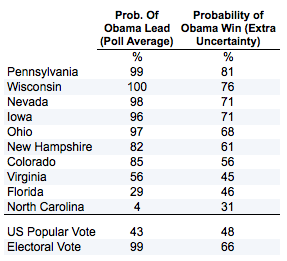 2012-11-01-winprobability.png