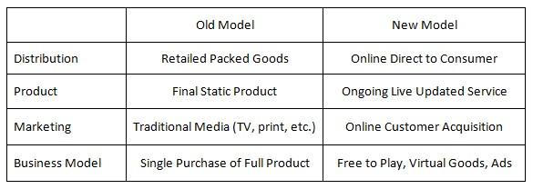 2012-11-02-modelchanges.jpg
