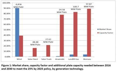 2012-11-04-biomassmarketcapacity.jpg