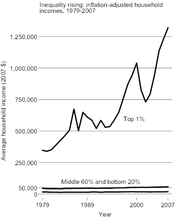 2012-11-08-income1.png