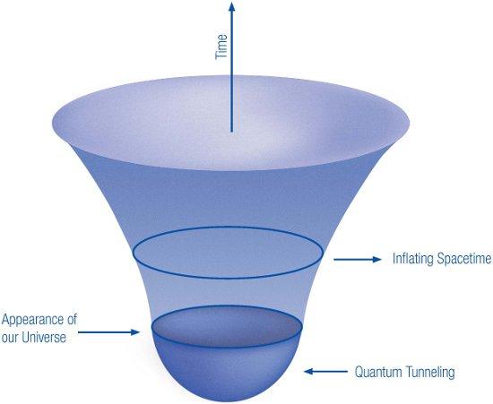 2012-11-13-SpaceTimesm.jpg