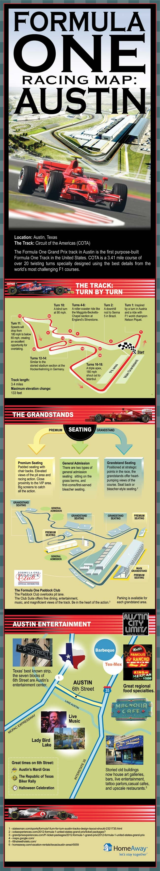 Austin Prepares To Welcome Formula One INFOGRAPHIC