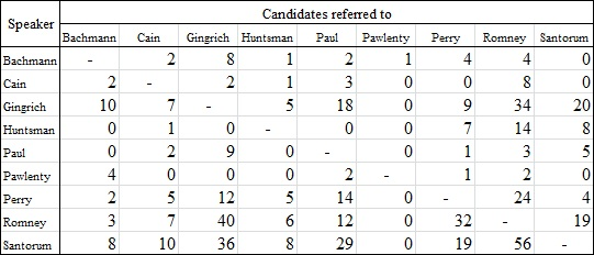 2012-11-19-Opponent_References_Table.jpg