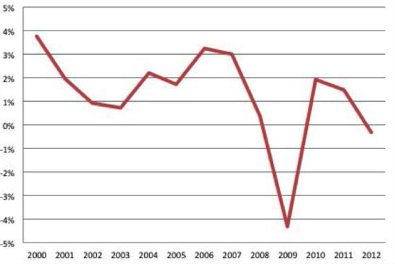 2012-11-19-PIB.png