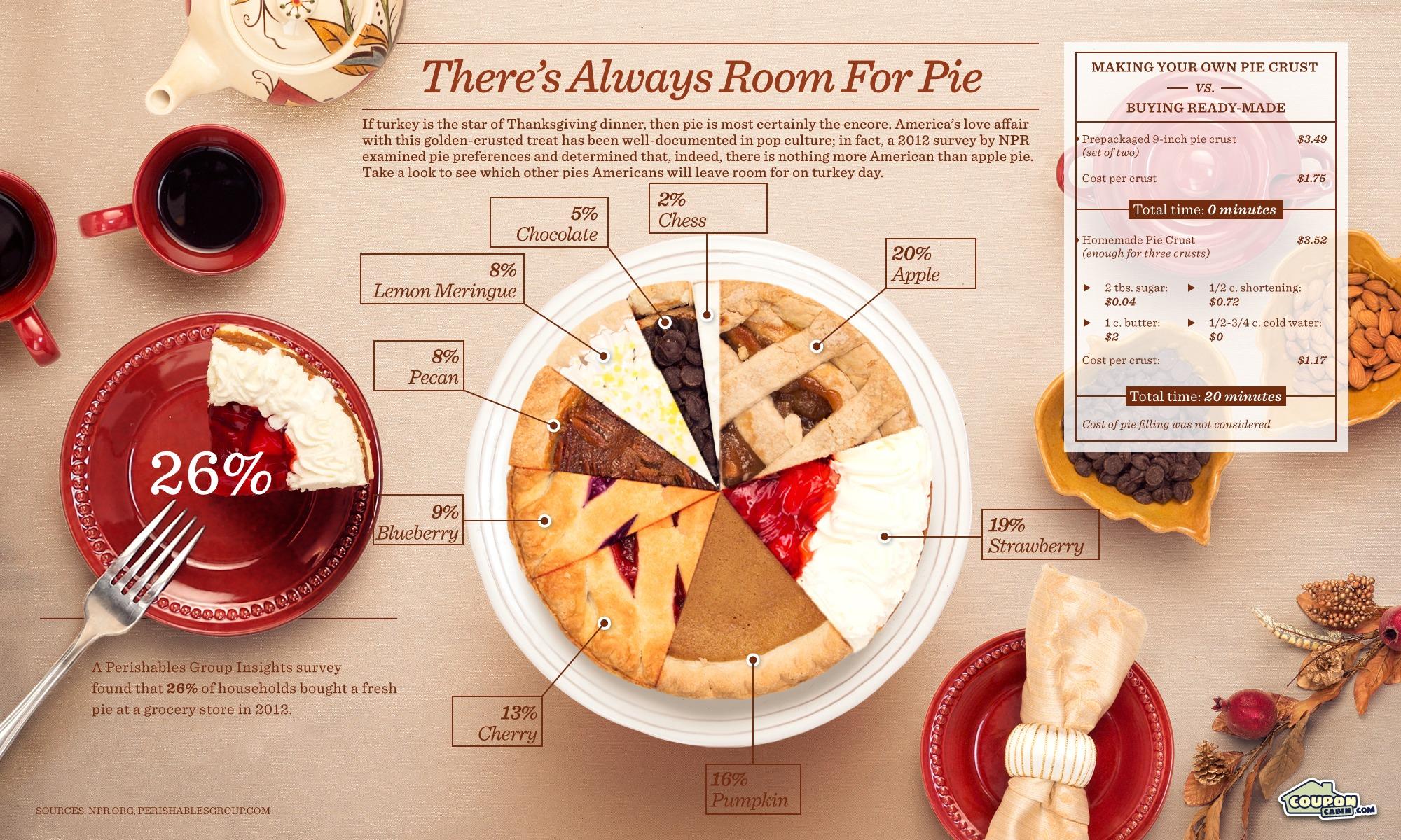 2012-11-19-pies_final.jpg