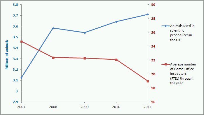 2012-11-21-Graph.jpg
