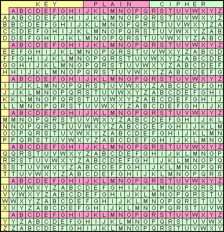 120 world war ii characters forever encrypted huffpost for Multiplication table to 52