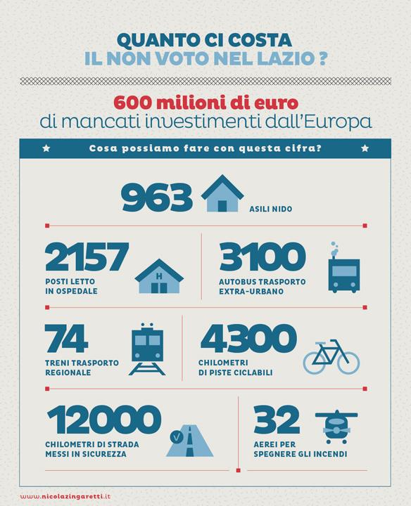 2012-11-26-inforgraficazingarettilazio.jpg