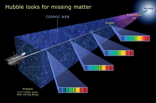 2012-11-27-228353main_missingmatter_540.jpg