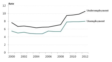 2012-11-28-chart1.jpg