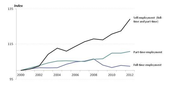 2012-11-28-chart2.jpg
