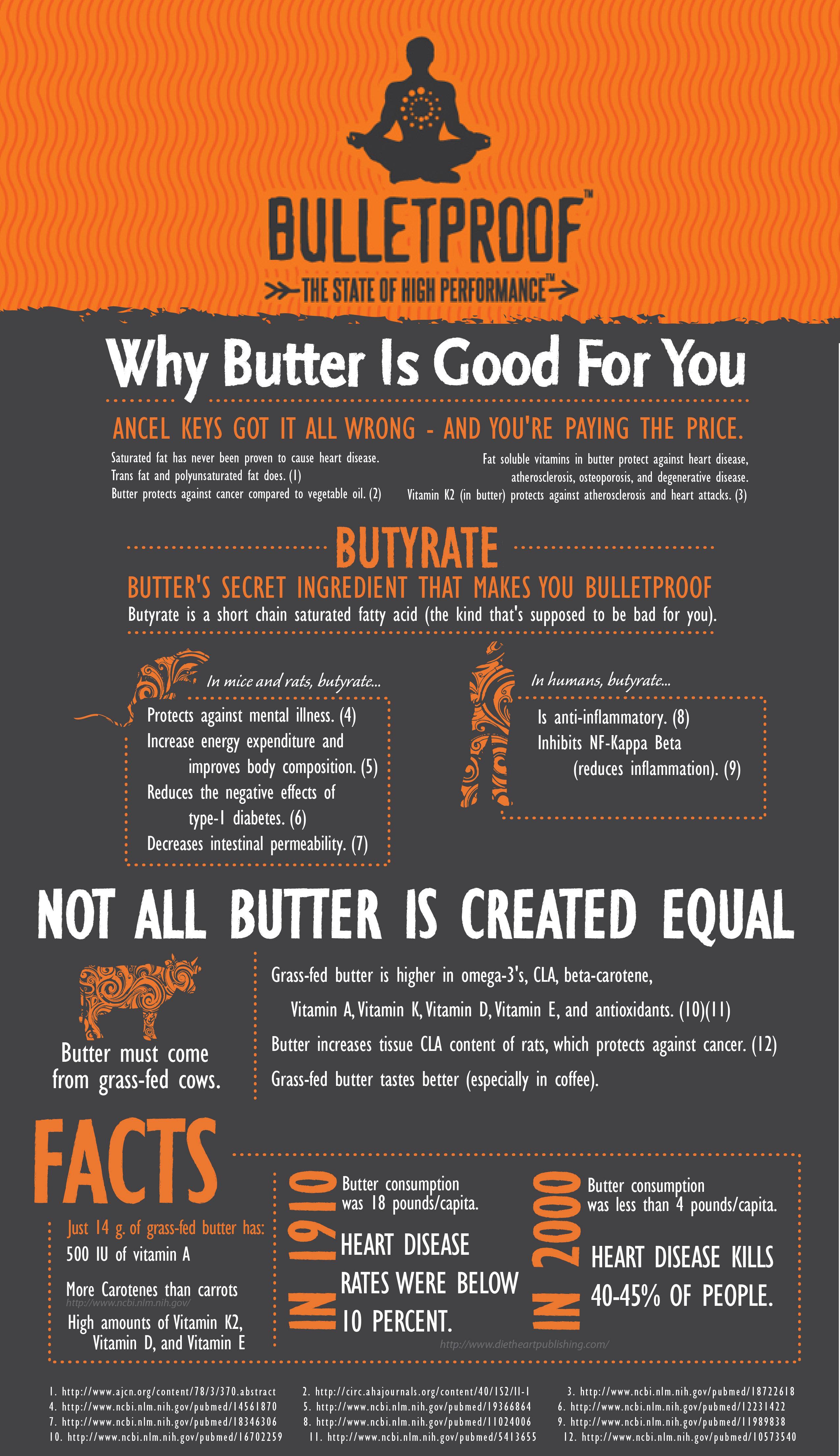 2012-11-29-ButterInfographic1.jpeg