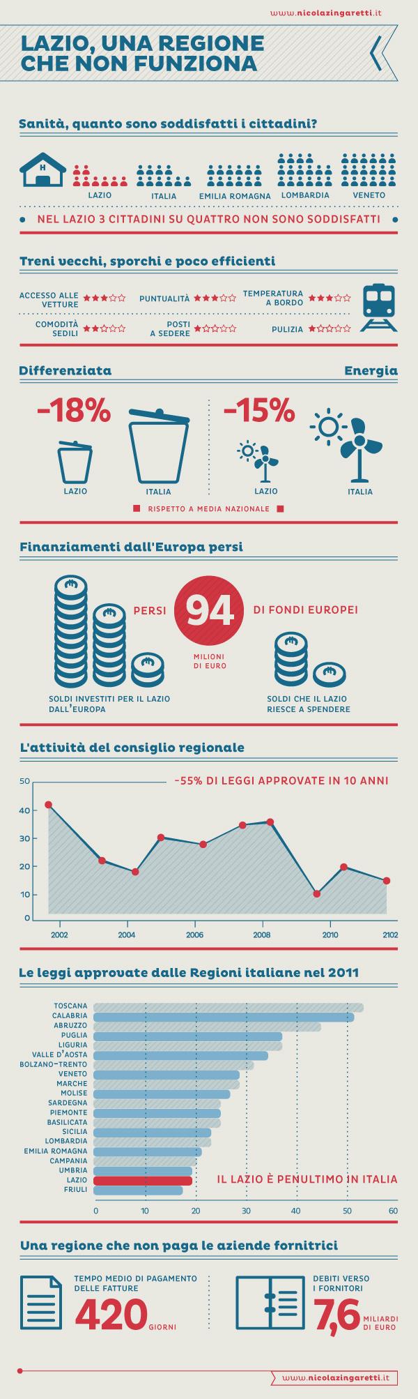 2012-11-30-infograficazingaretti.jpg