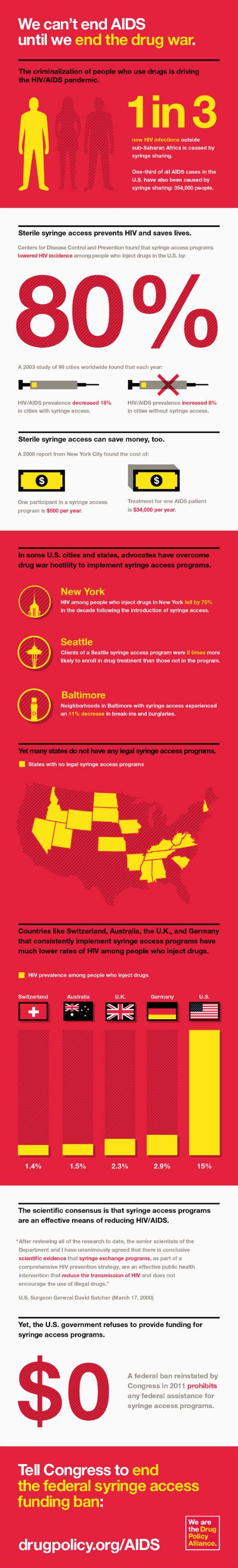 2012-11-30-infographic.jpg