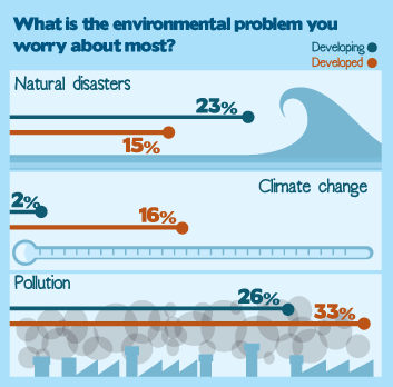 2012-12-03-environmentinfographic.png