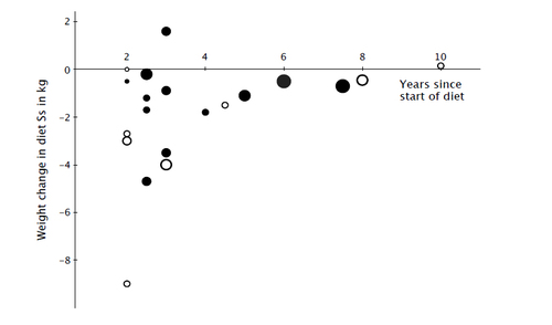 2012-12-06-graph1.jpg
