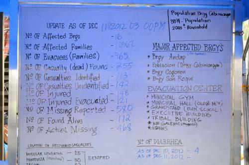 2012-12-12-3pm.jpg