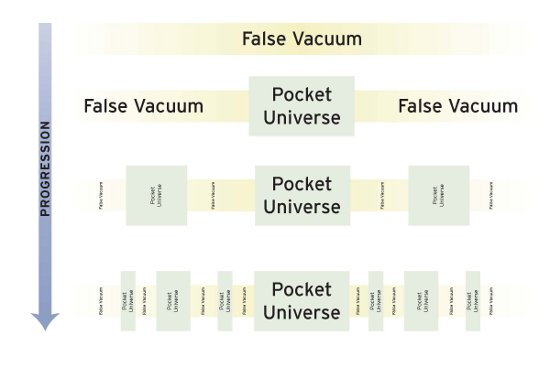 2012-12-12-PocketUniversesm.jpg
