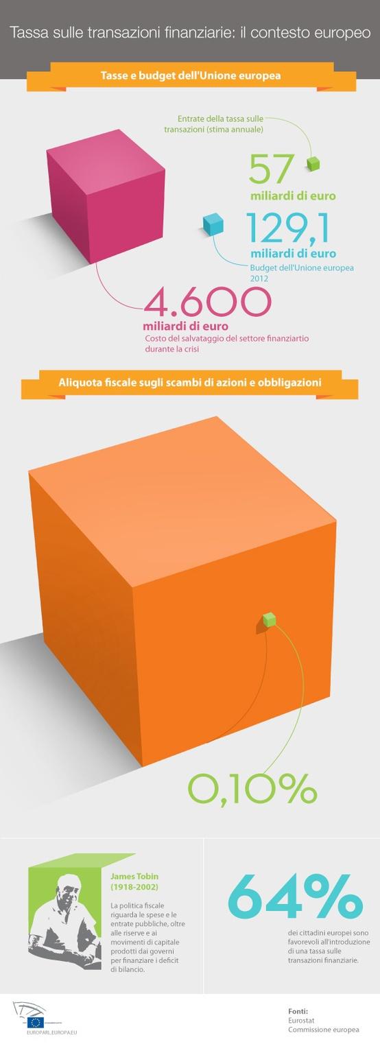 2012-12-14-infograficazucchini.jpg
