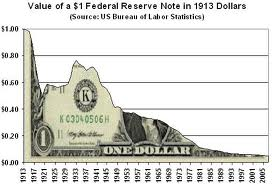 2012-12-19-Valueofthedollar.jpg