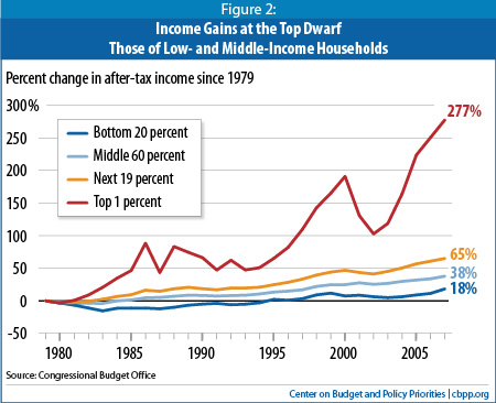 2013-01-05-Incomes.jpg