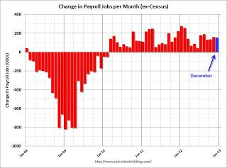 2013-01-05-Jobs1.jpg
