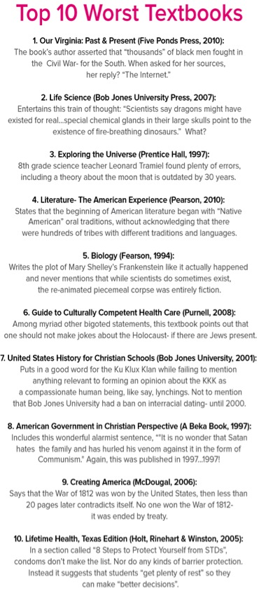 Authors Gone Rogue 9 College Textbooks With Misinformation Huffpost