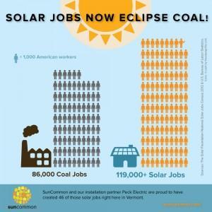 2013-01-11-SolarCoal.jpg