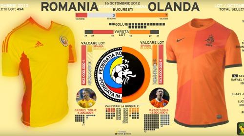 2013-01-14-1romania.vs.olanda.jpg