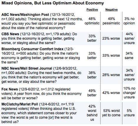 2013-01-15-economy1.png