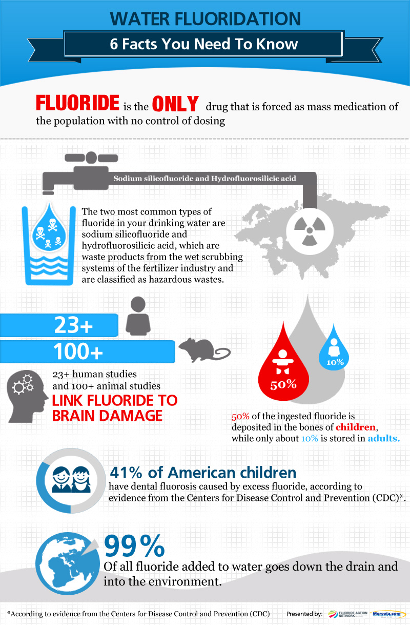 Water fluoridation - 6 Facts You Need To Know