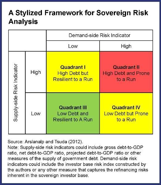 2013-01-17-ENG.Chart1.finalHP.jpg