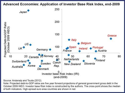 2013-01-17-ENG.Chart2.jpg