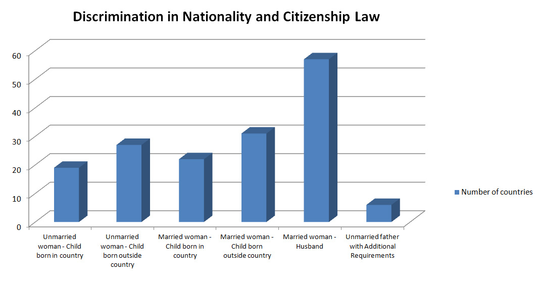 2013-01-18-nationalitygraph.jpg