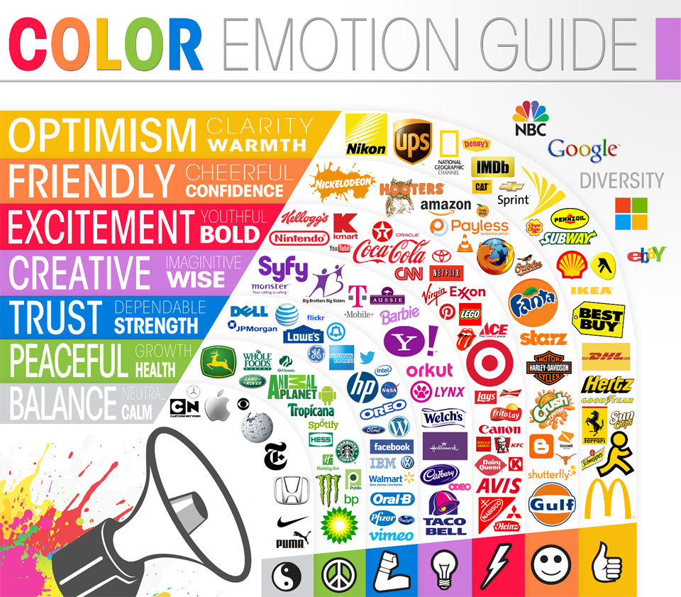 What colors do you associate with certain emotions? Give us your take