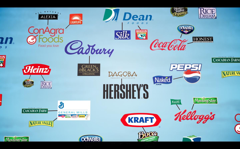 2013-01-22-CorporateOrganicGraphic.png