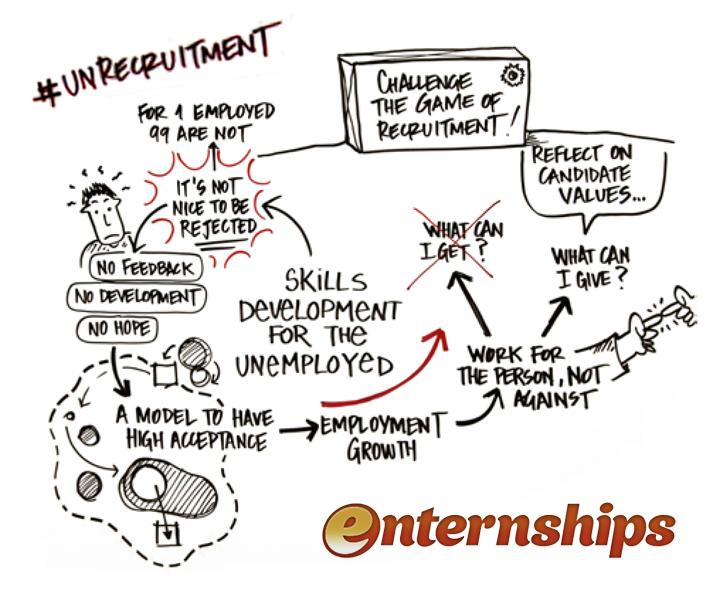 2013-01-28-Enternshipsunrecruitment.jpg