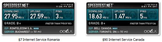2013-01-31-InternetSpeedTest.jpg